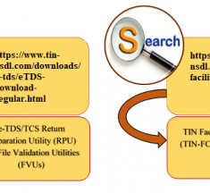 Quarterly TDS/TCS statements due dates